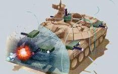 Active Protection Systems, Armament Control & Reactive Armour